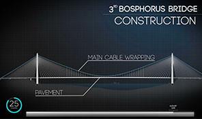 3rd_bosphorus_bridge_thumb